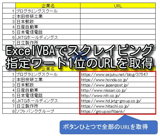 ExcelVBAでスクレイピング指定ワード1位のURLを取得
