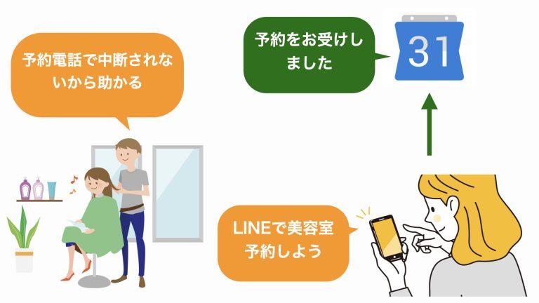 LINE予約システムを個人経営の美容室に導入するメリット